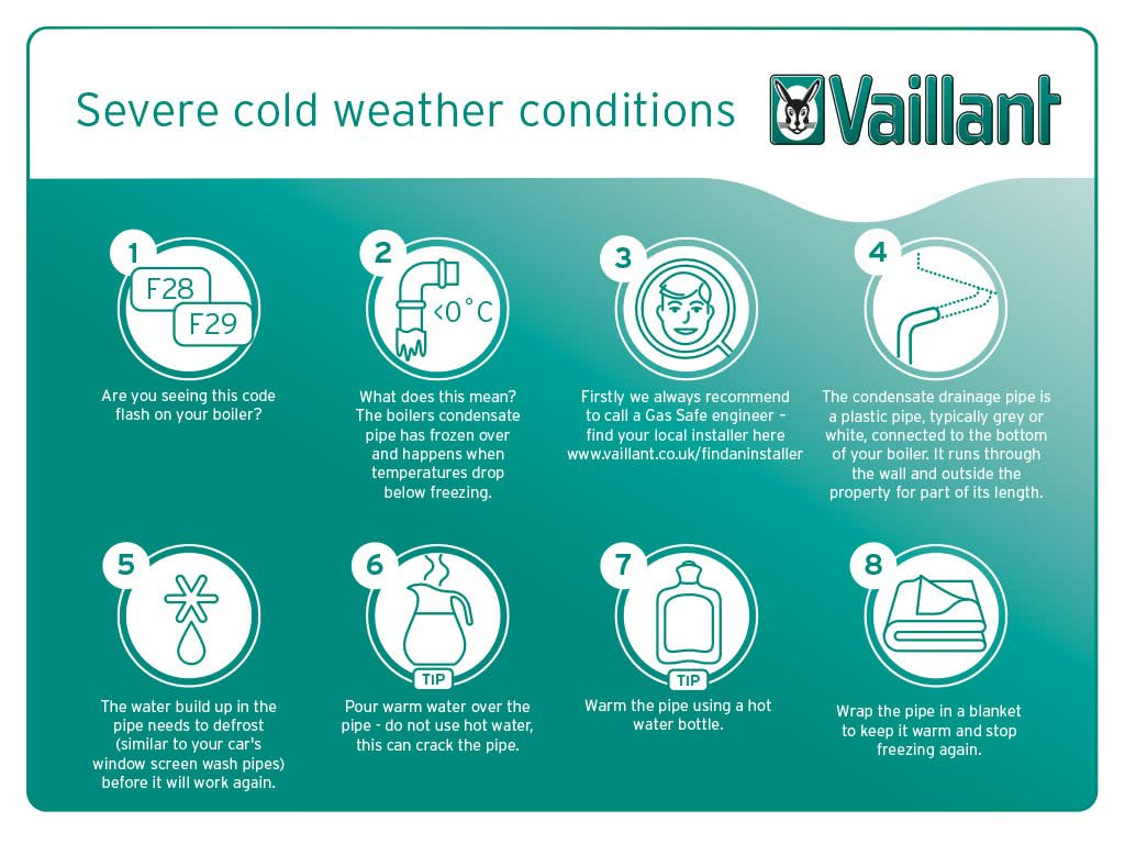Bad weather advice for Vaillant boilers