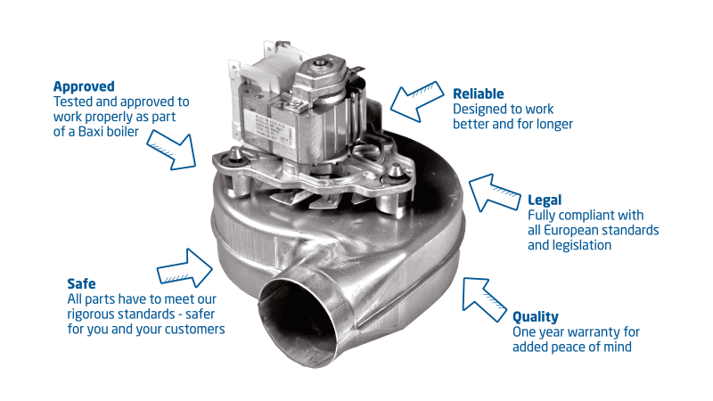 Why use Baxi Genuine Parts? | Heating Spare Parts