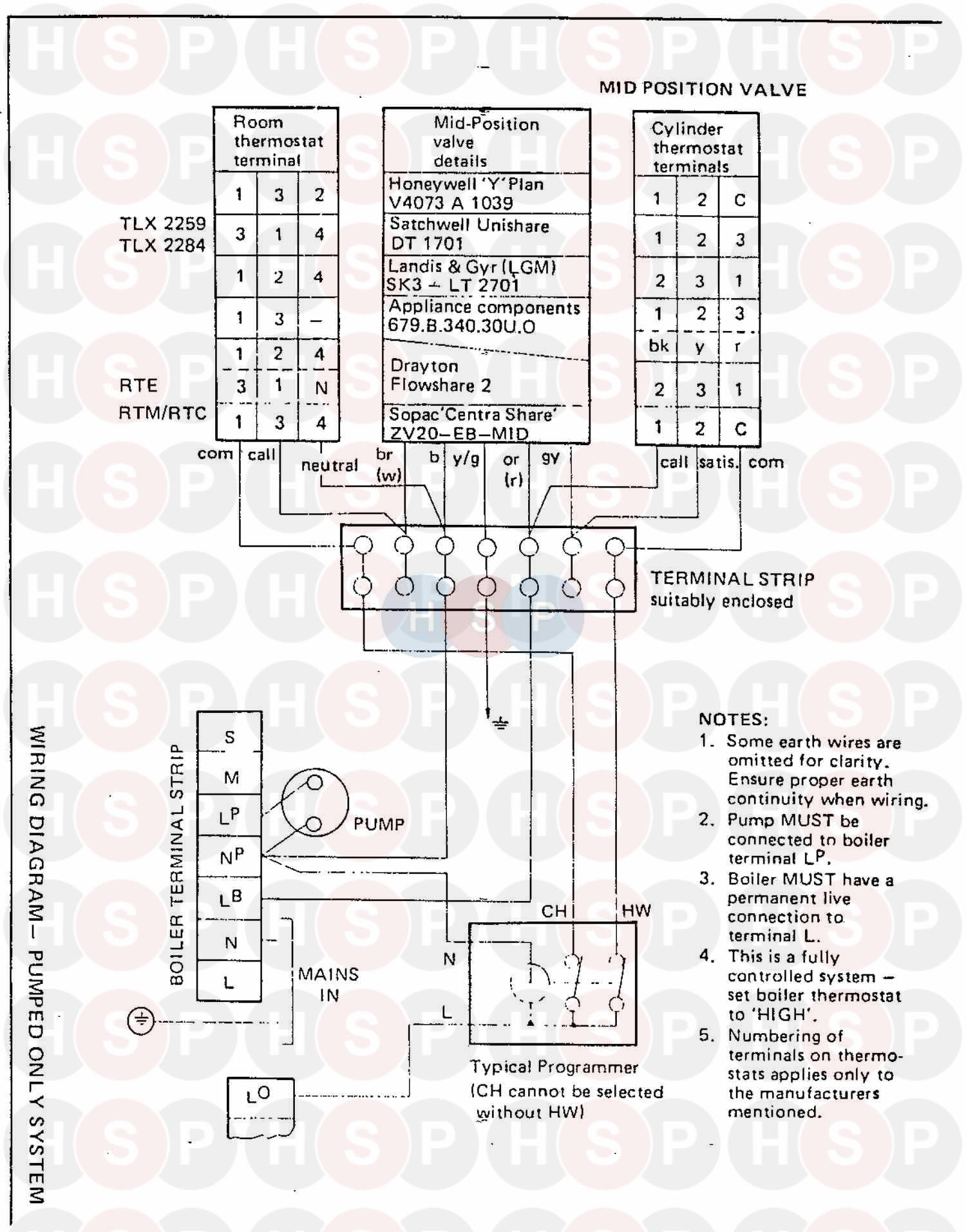 danfoss wb12 wiring diagram maneurop wiring diagram wiring