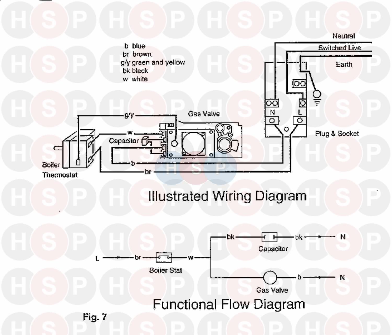baxi bermuda inset 50  4 asd appliance diagram  wiring diagram