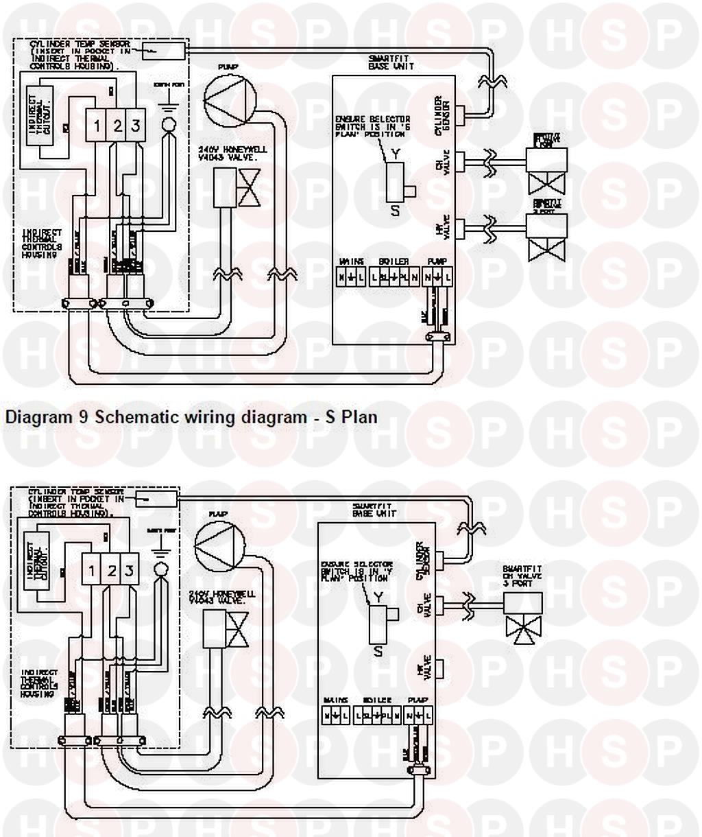Megaflo Piping Diagram Schematics Wiring Diagrams What Is A 1504 Unvented Cylinder Rh Stockimages Us Water Boiler