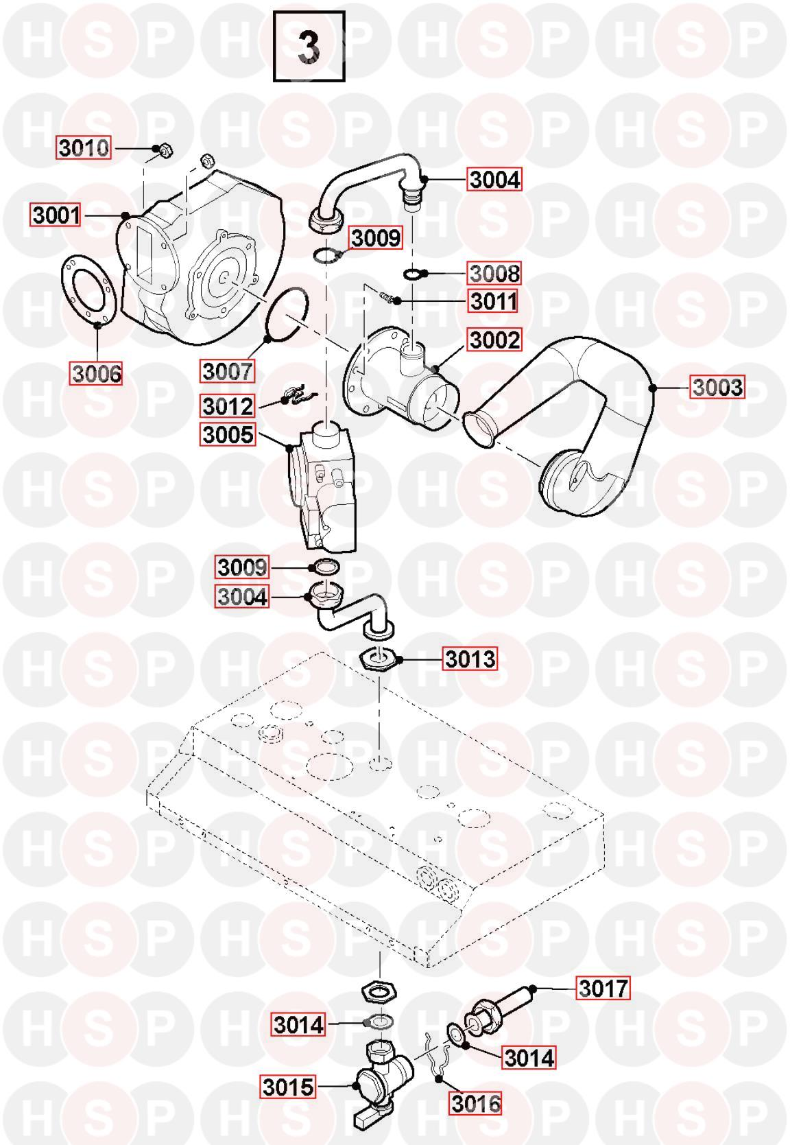 Fine Core Switch Diagram Thick Guitar Toggle Switch Wiring Clean Hss Strat Wiring Gibson Pickup Wiring Colors Young Bulldog Car Wiring Diagrams Green3 Humbucker Strat Remeha Avanta Plus Combi 28C Boiler Diagram (FAN ASSEMBLY ..