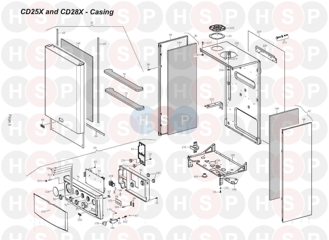 alpha cd28x  controls casing  diagram