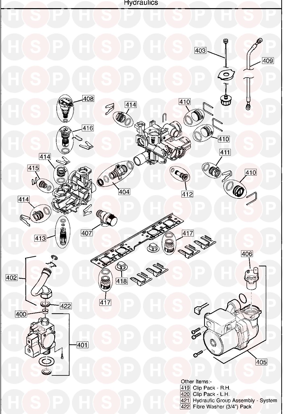 Hydraulics diagram for Baxi SYSTEM 32