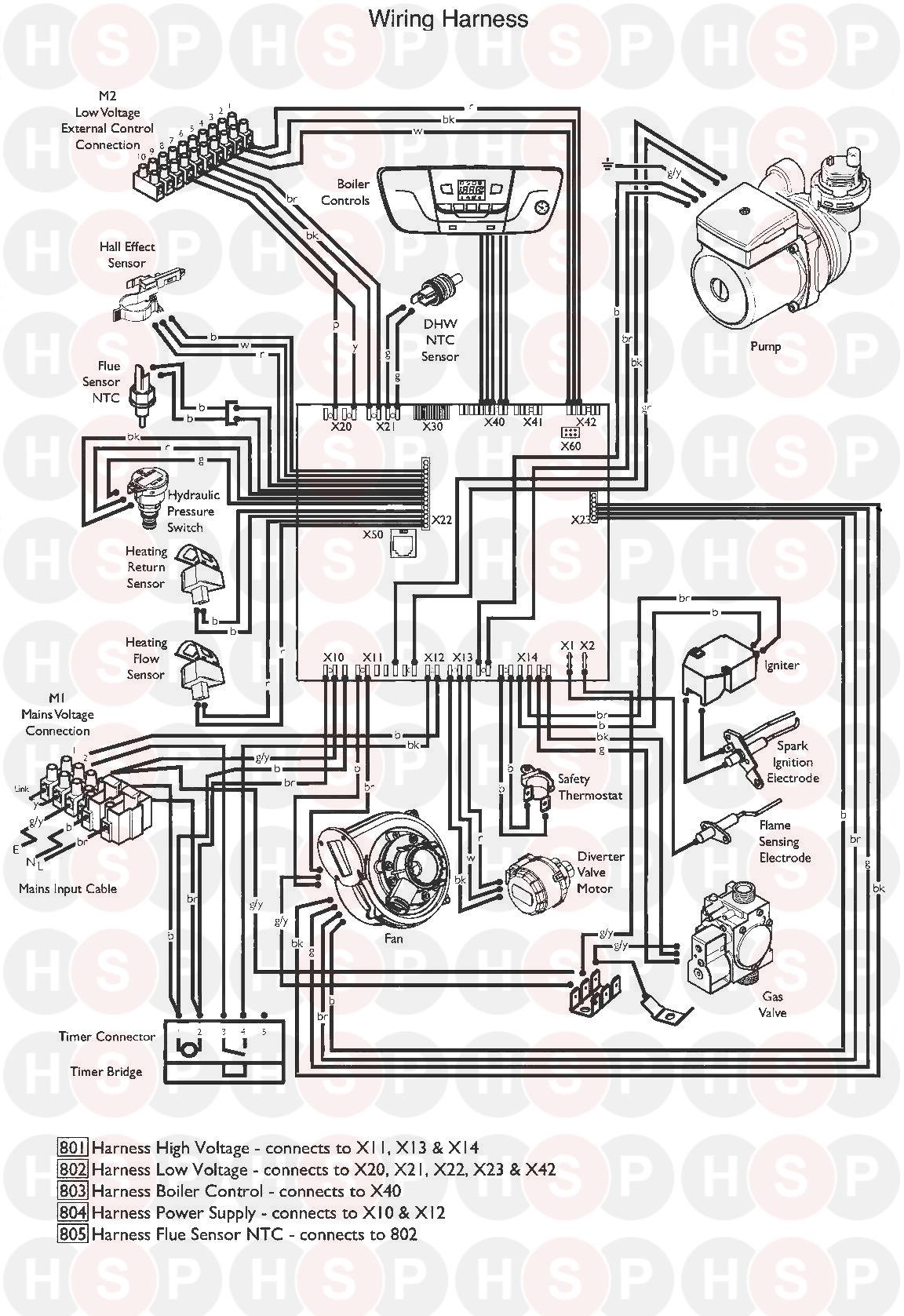 baxi ecoblue 28 combi appliance diagram  wiring harness