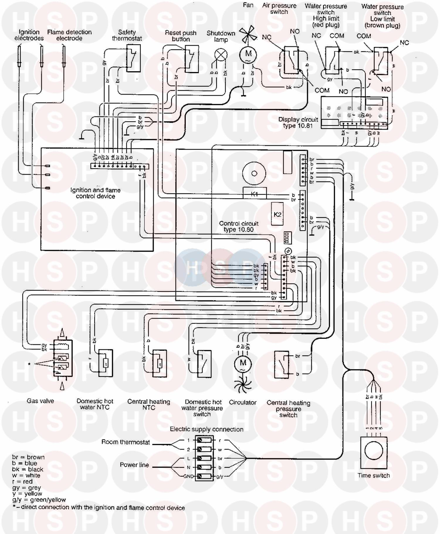 Biasi Savio Gaia 424s 2001 Wiring Diagram Heating Hot Water Click The To Open It On A New Page
