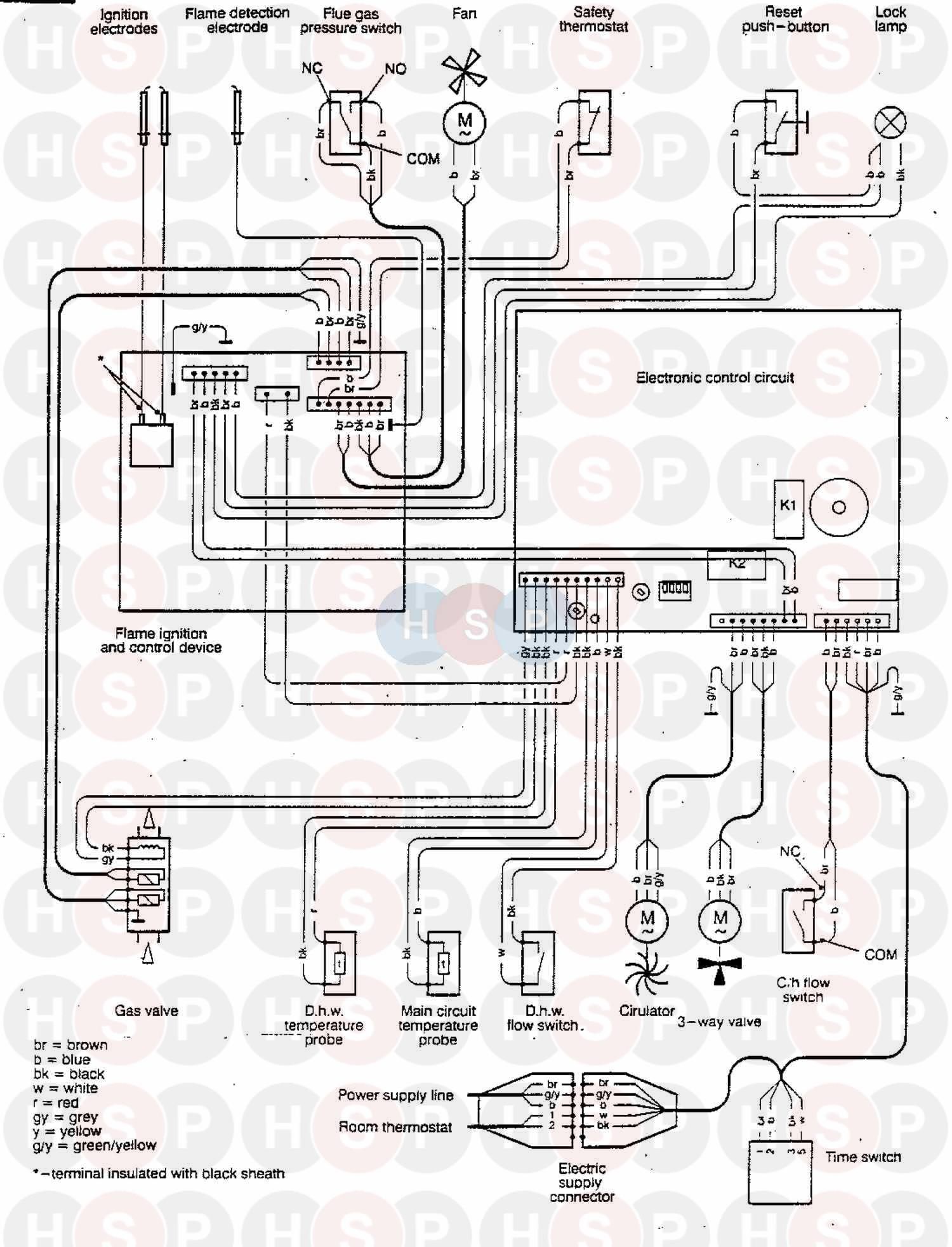 2001 honda nighthawk wiring diagram