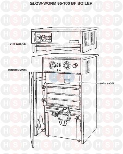 Appliance overview diagram for Glowworm GW 85-100 BF 1975 AVA