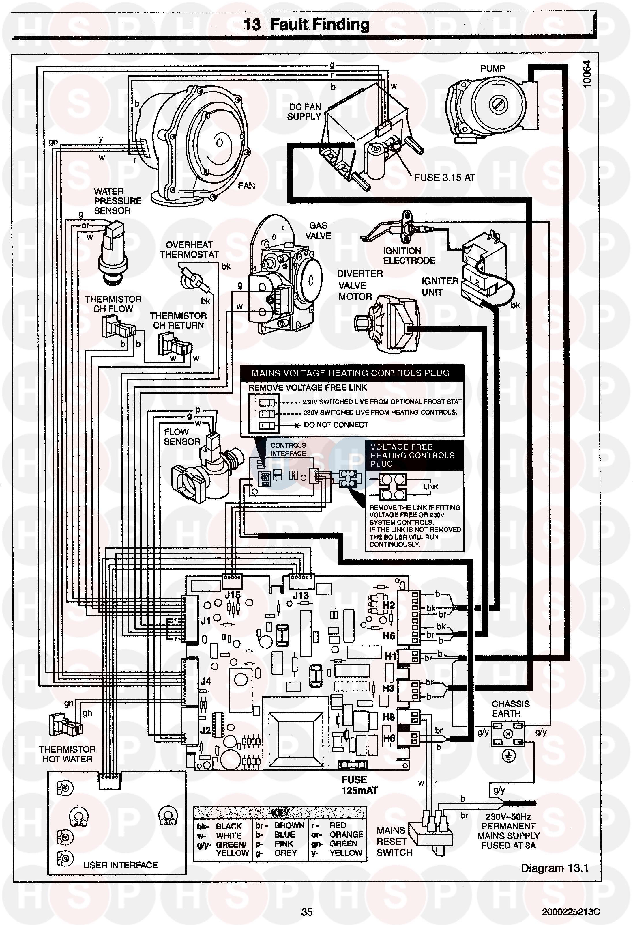 Glowworm Glowworm 30cxi  Service Fault Finding 2  Diagram