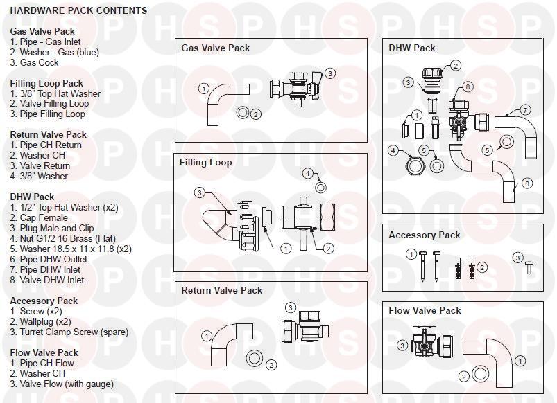 ideal logic combi 35 hardware pack diagram heating. Black Bedroom Furniture Sets. Home Design Ideas