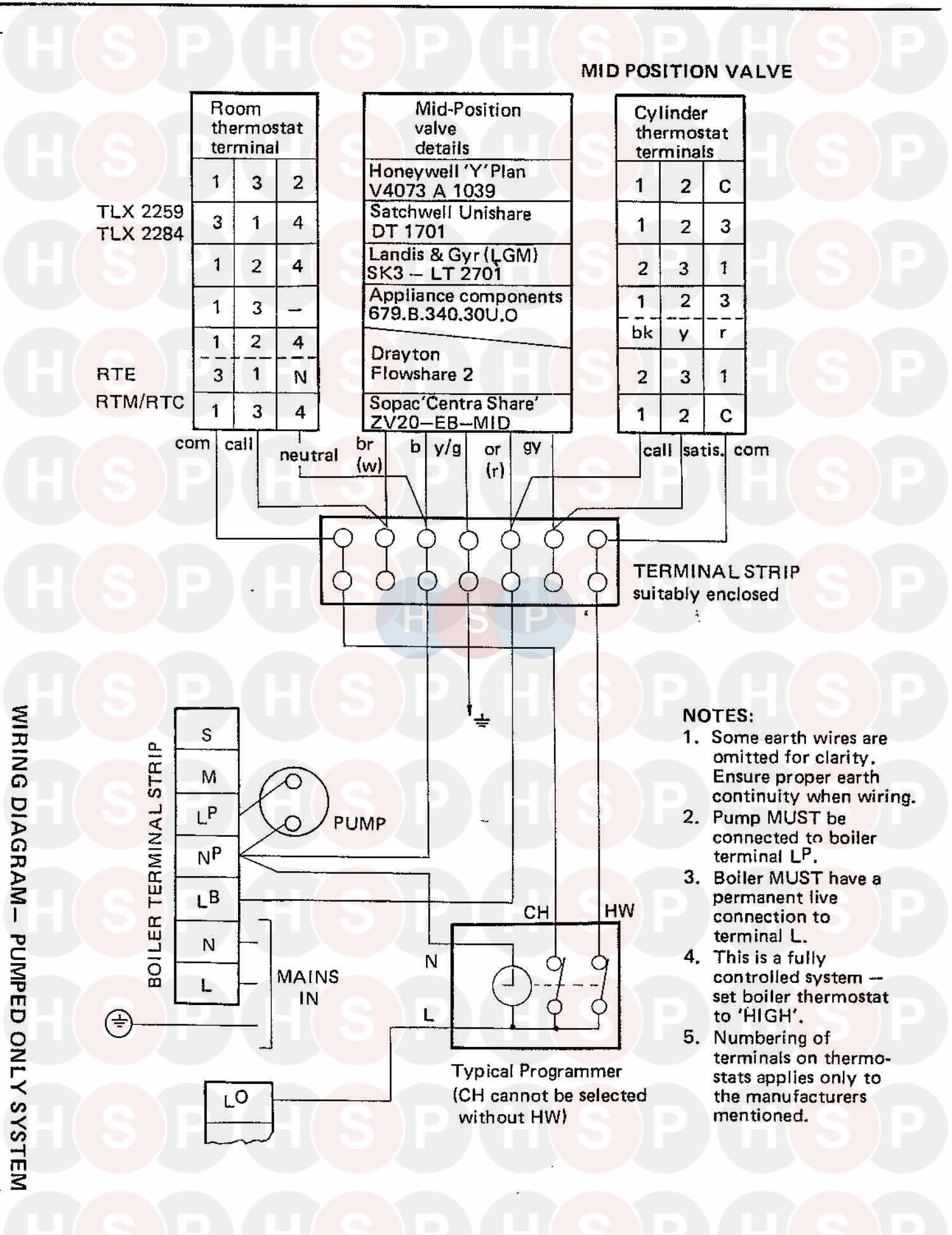 Berühmt B94c Schaltplan Fotos - Die Besten Elektrischen Schaltplan ...