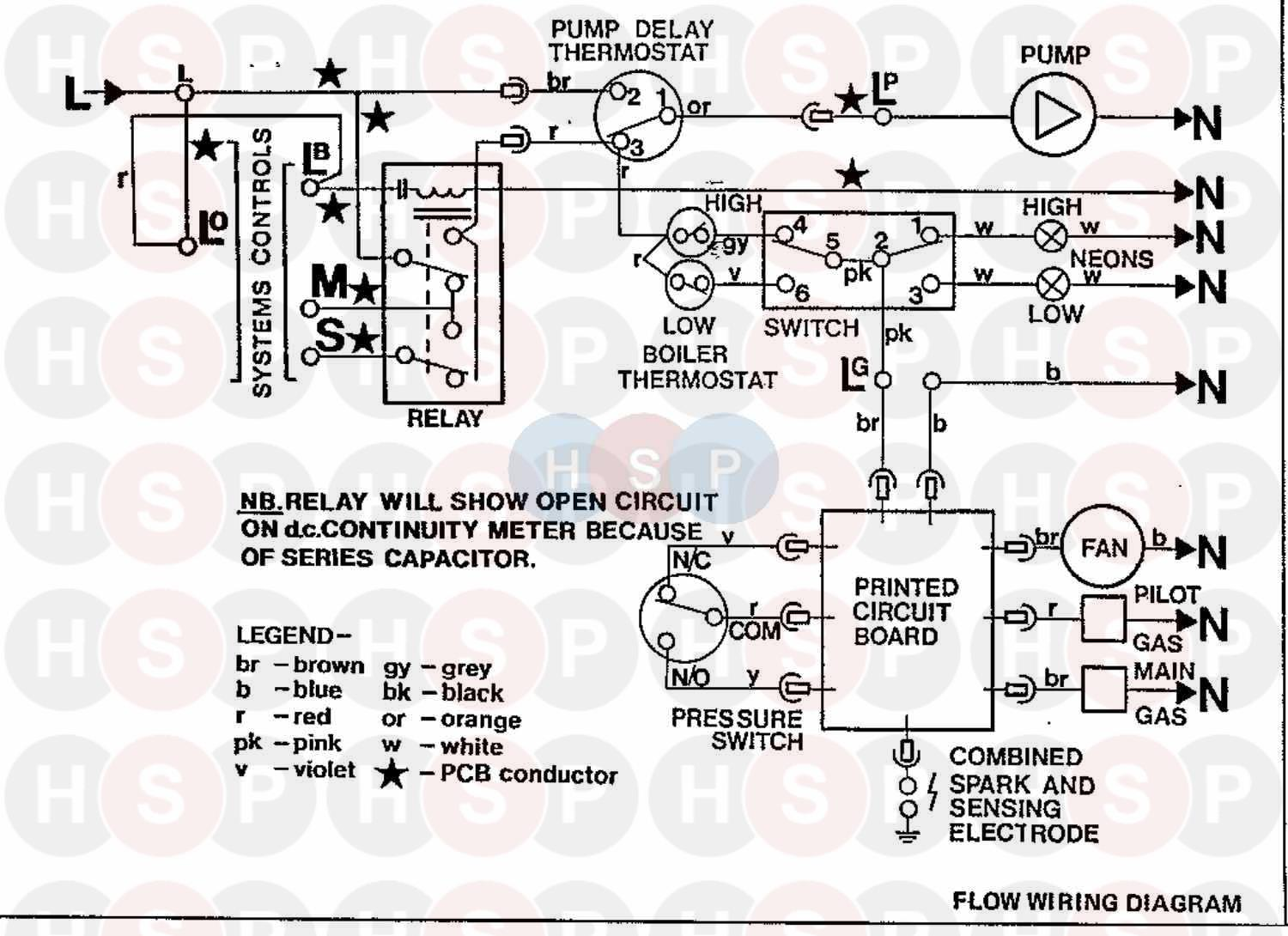 Ideal EXCEL 40F Appliance Diagram (WIRING DIAGRAM 2