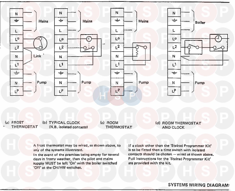 ideal sprint rs 75  wiring diagram 2  diagram