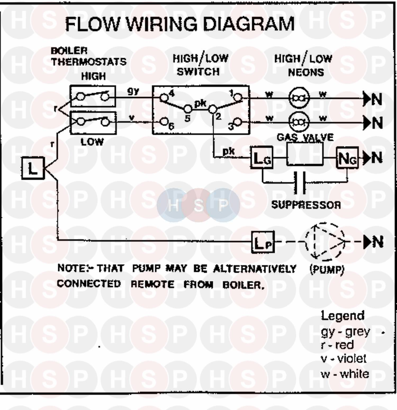 Elan Wiring Diagram
