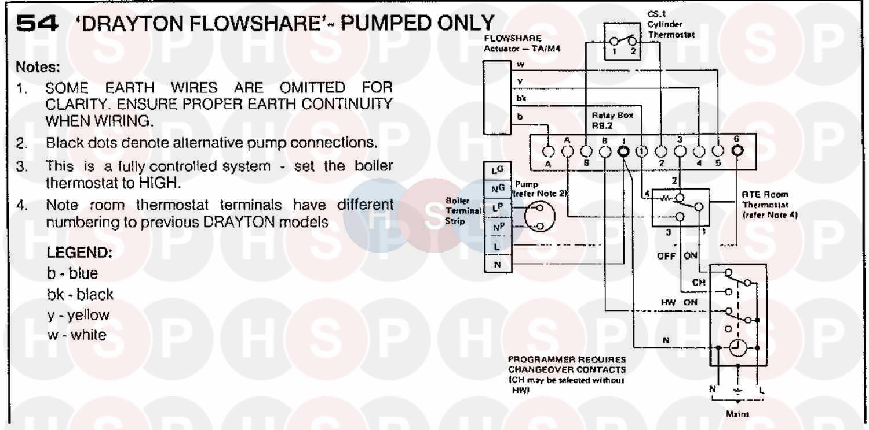ideal elan 2 40f wiring diagram 4 diagram heating. Black Bedroom Furniture Sets. Home Design Ideas