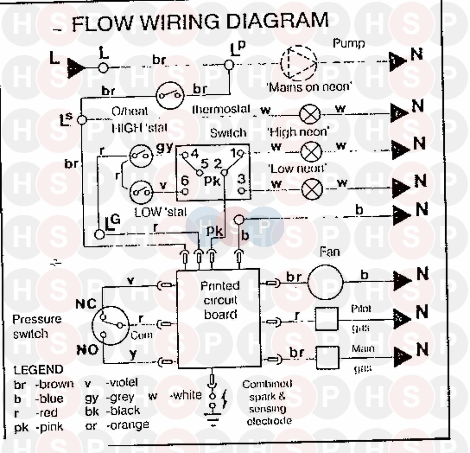Ideal COMPACT 40F Appliance Diagram (Wiring Diagram 1