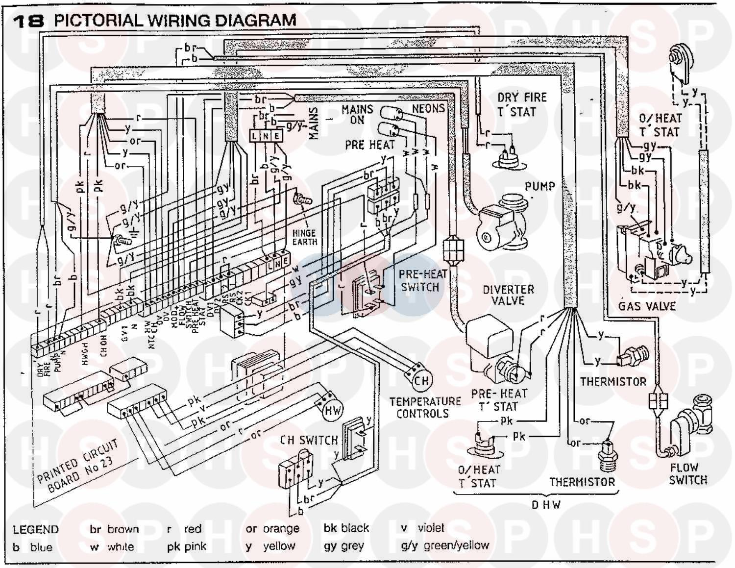 Ideal Sprint Rapide Rs 75n Wiring Diagram 2 Heating Pictorial Click The To Open It On A New Page