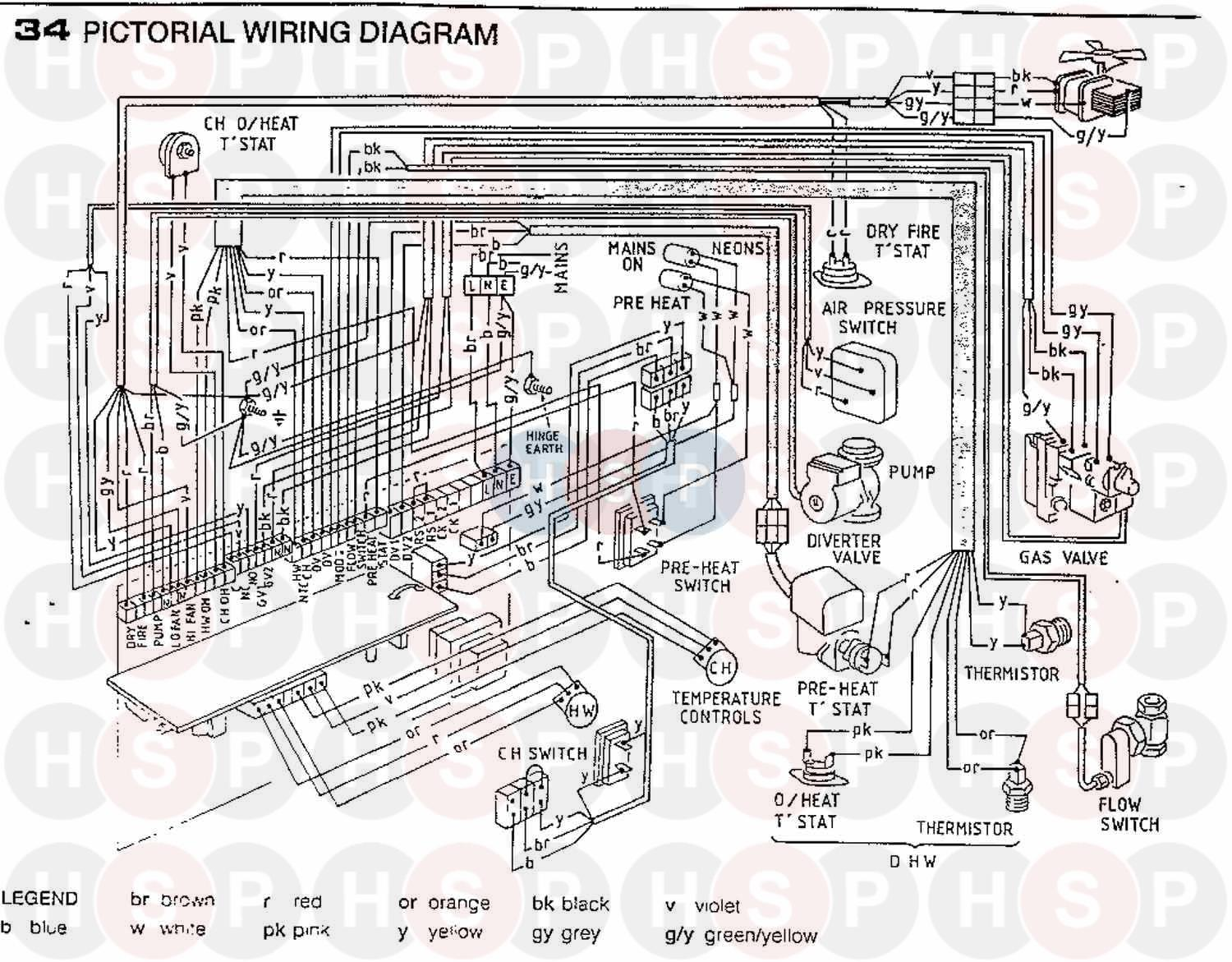 Ideal Sprint Rapide 90nf Wiring Diagram 2 Heating Spare Air Pressor Click The To Open It On A New Page
