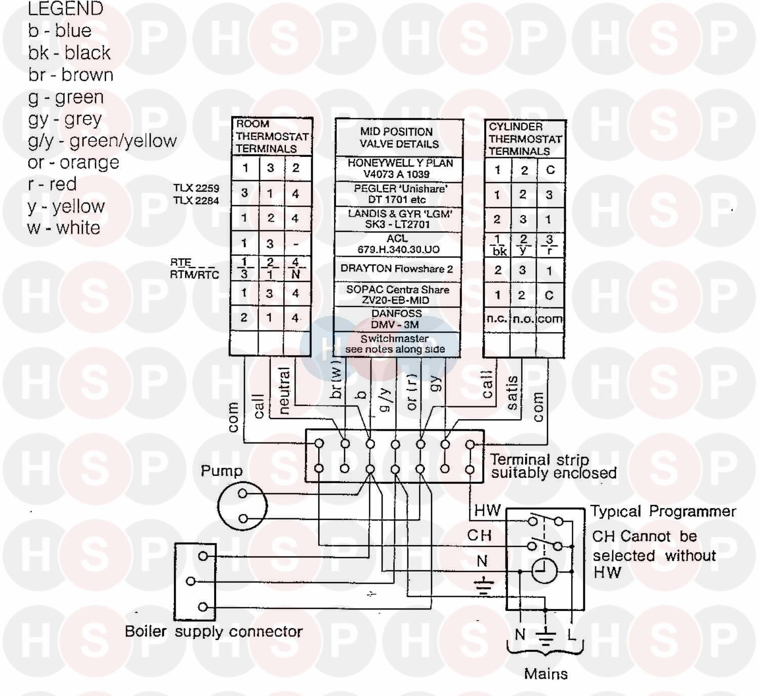 Ideal Elan 2 50nf Honeywell Cont 1991 Wiring Diagram 3 Red Jacket Click The To Open It On A New Page