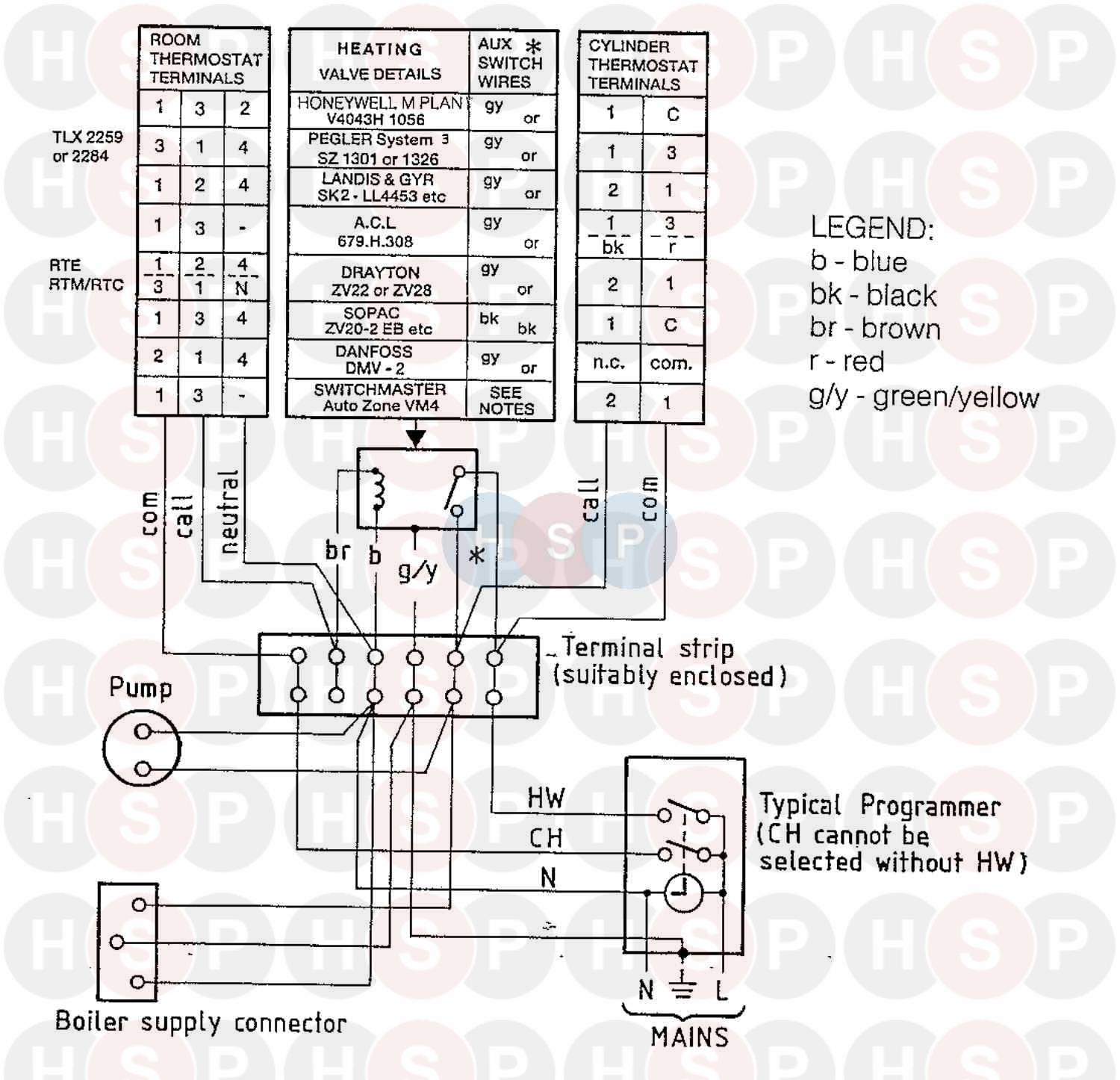 ideal elan 2 30nf  wiring diagram 4  diagram