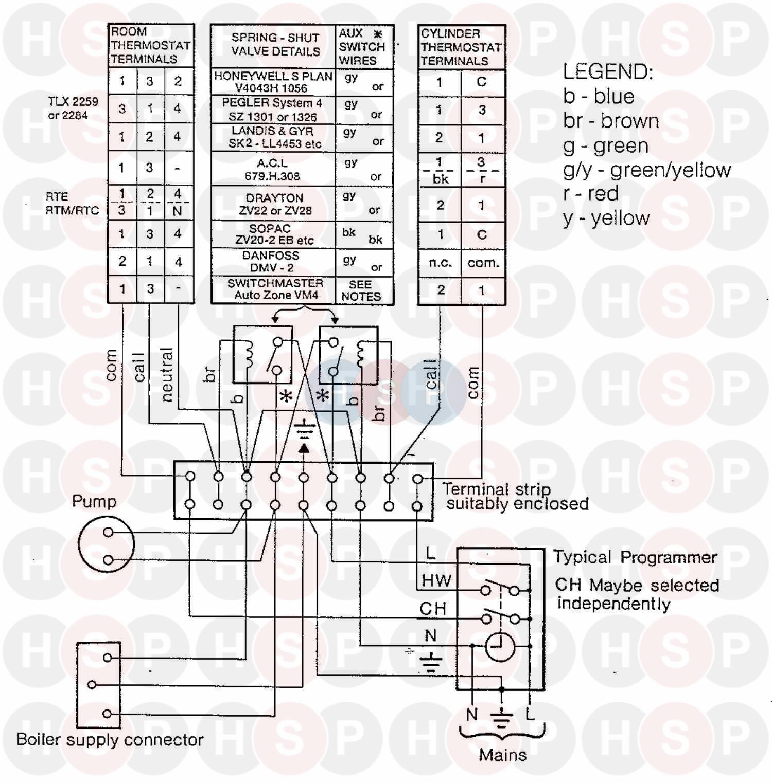 ideal elan 2 60nfp wiring diagram 5 diagram heating. Black Bedroom Furniture Sets. Home Design Ideas