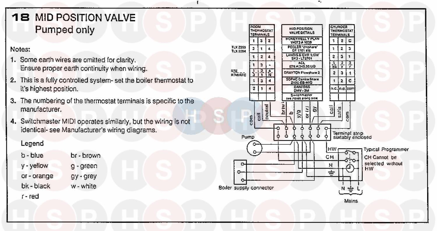 Ideal w2000 cf 40n wiring diagram 3 diagram heating spare parts click the diagram to open it on a new page asfbconference2016 Images