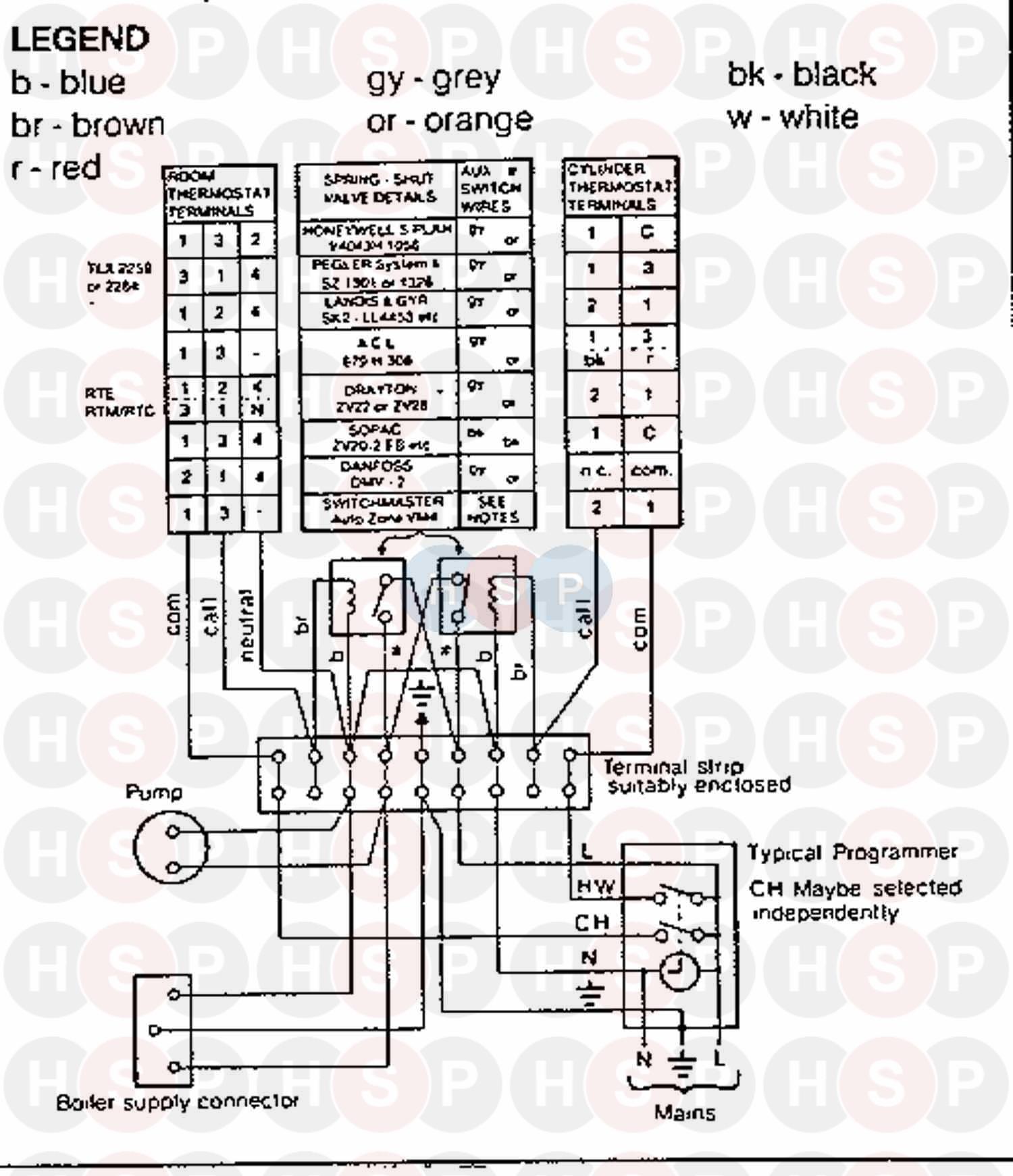DIAGRAM] Mercury Classic 50 Wiring Diagram FULL Version HD Quality Wiring  Diagram - XSCHEMATIC.ANTONIOVERGARA.ITAntonio Vergara