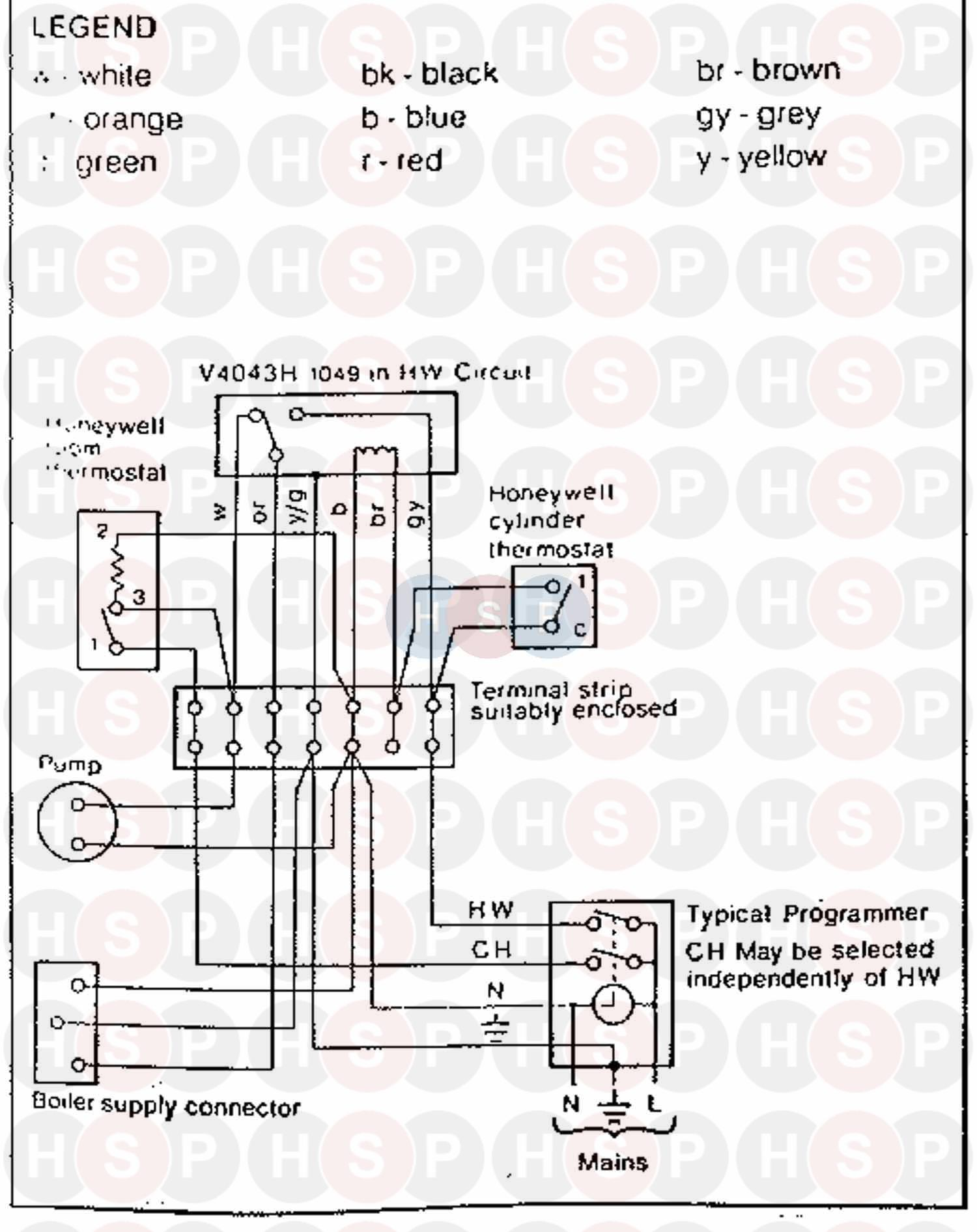 ideal classic rs 40 appliance diagram wiring diagram 4 heating