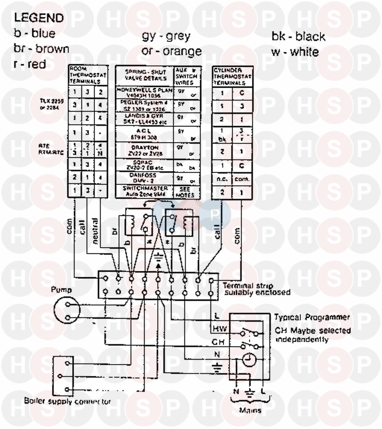 Riello Rs 100 Wiring Diagram - The Best Wiring Diagram 2017