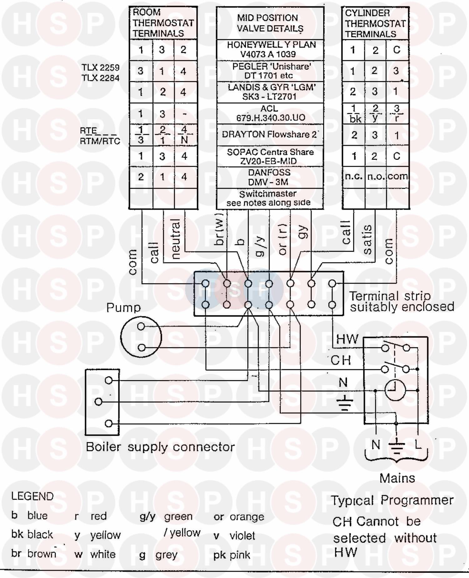 Ideal ELAN 2 NF 240 Appliance Diagram (WIRING DIAGRAM 2