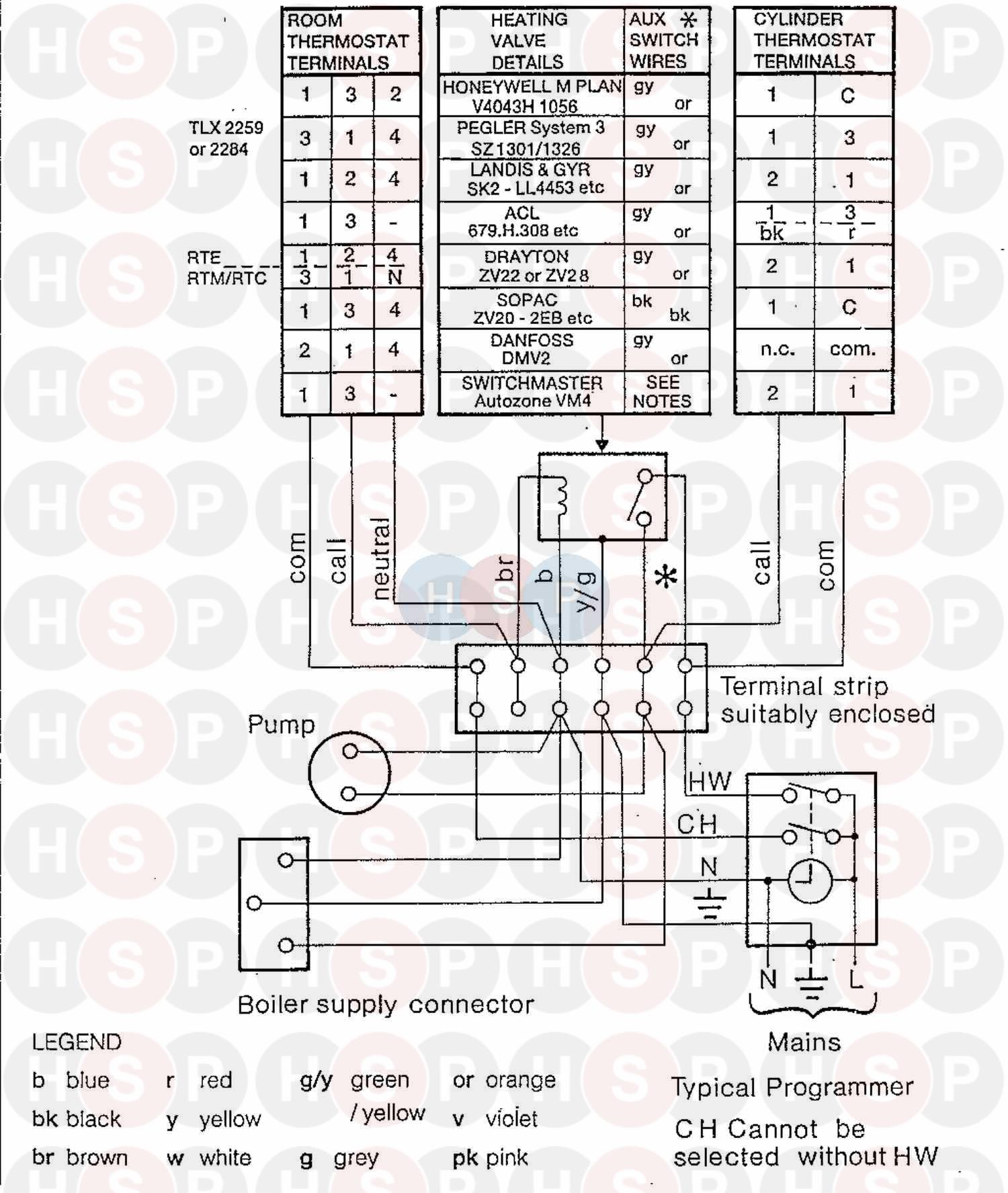 ideal elan 2 nf 280  wiring diagram 3  diagram
