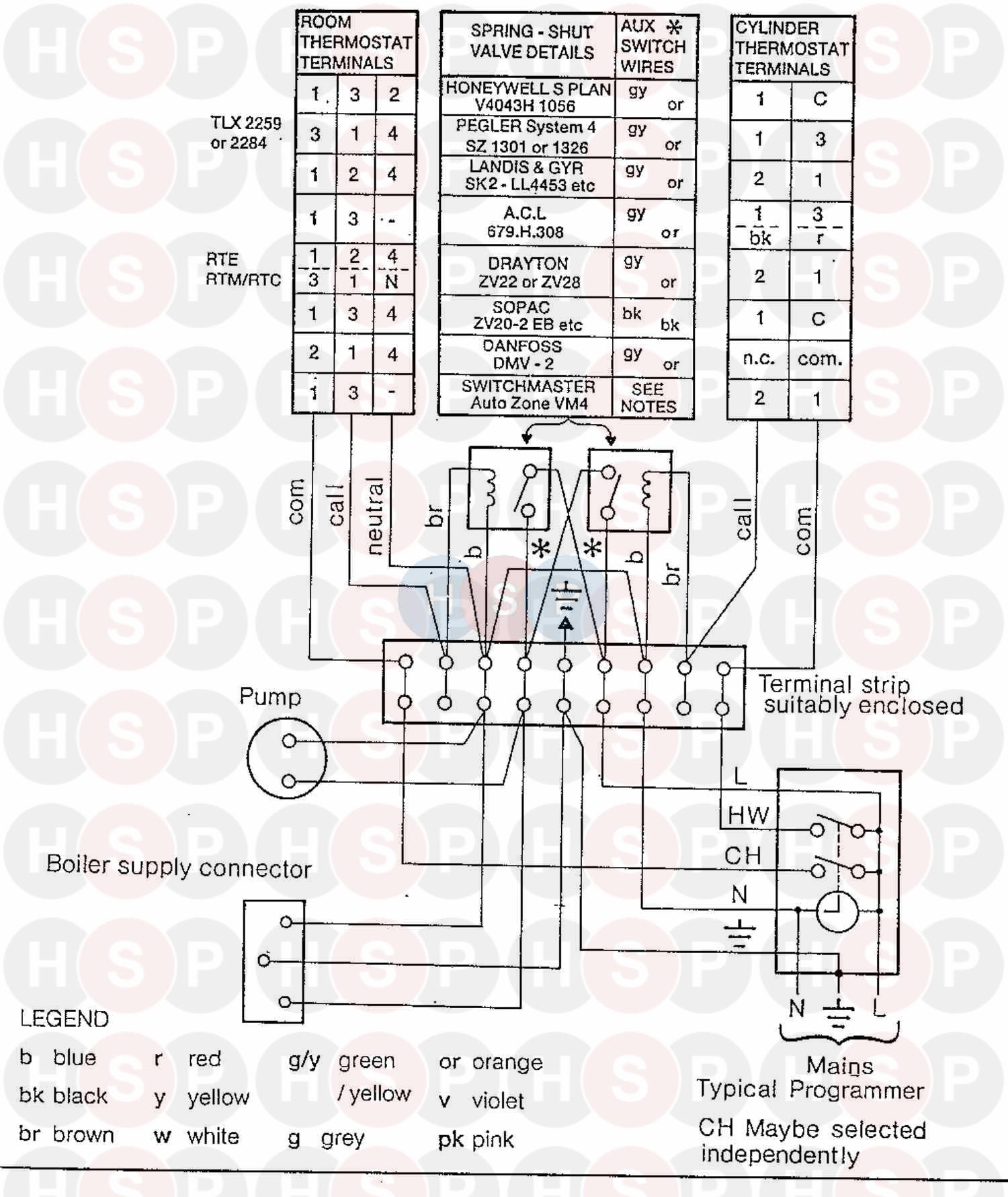 ideal combi boiler wiring diagram wiring solutions