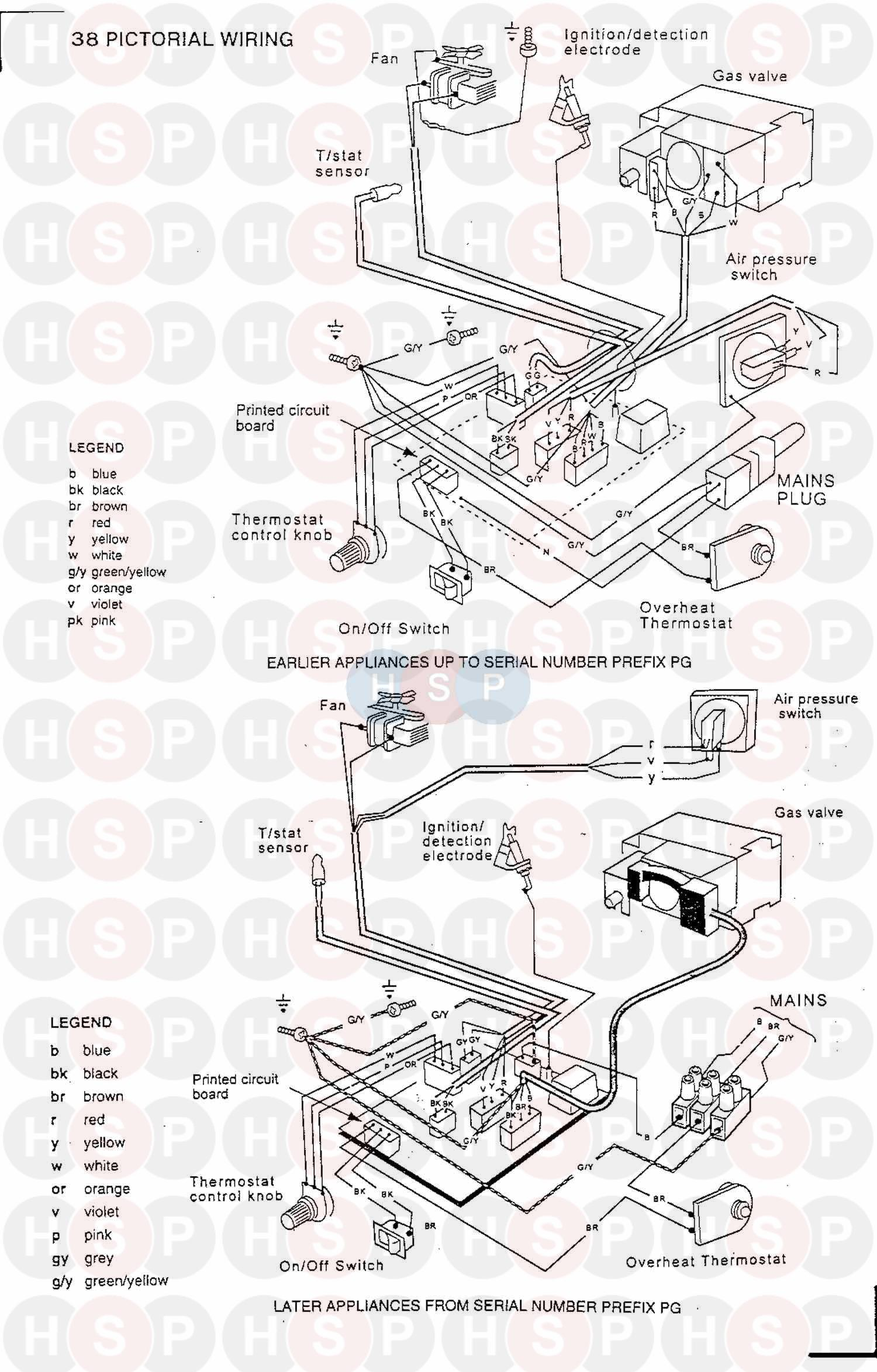 ideal classic lx ff 260p  wiring diagram 1  diagram