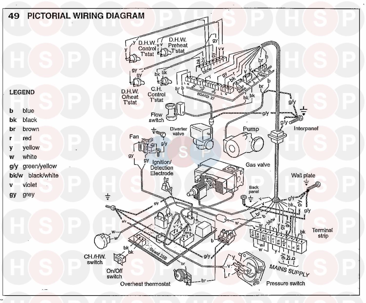 Ideal CLASSIC COMBI 280 (Wiring Diagram 1) Diagram