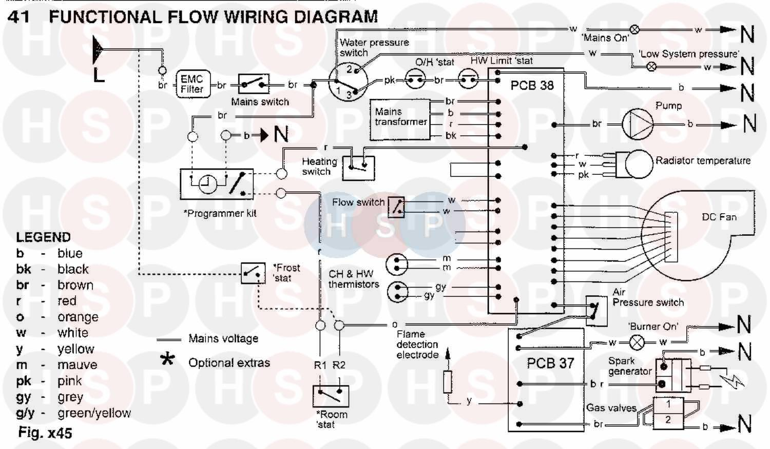 Ideal Response Ff80 Wiring Diagram 2 Heating Spare Parts Air Pressor Click The To Open It On A New Page