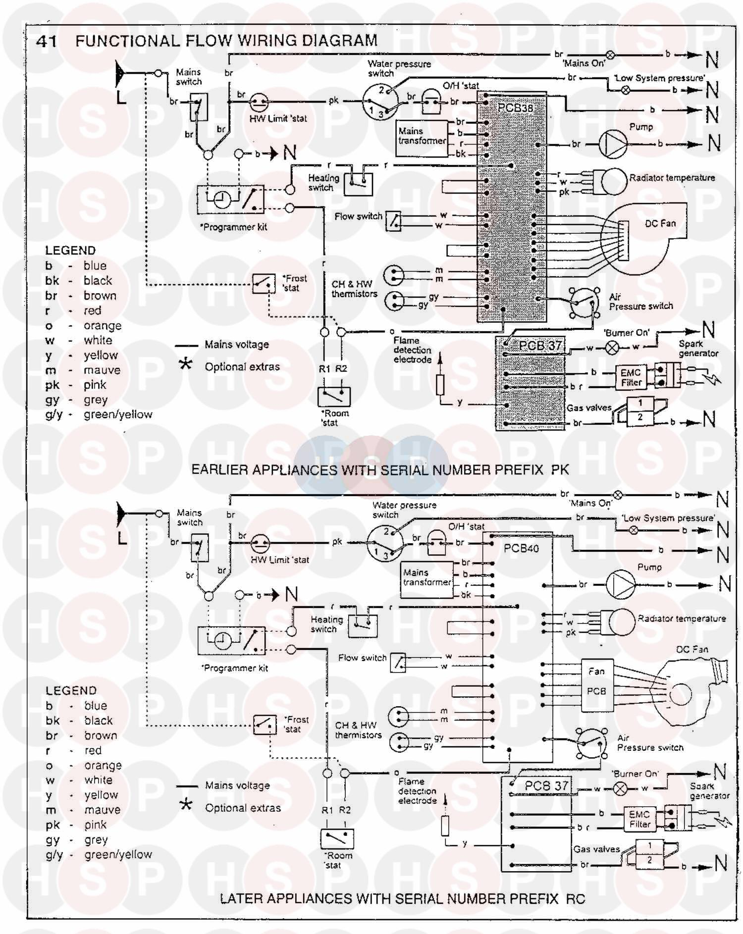 Ideal Response 80 Wiring Diagram 3 Heating Spare Parts Air Pressor Click The To Open It On A New Page
