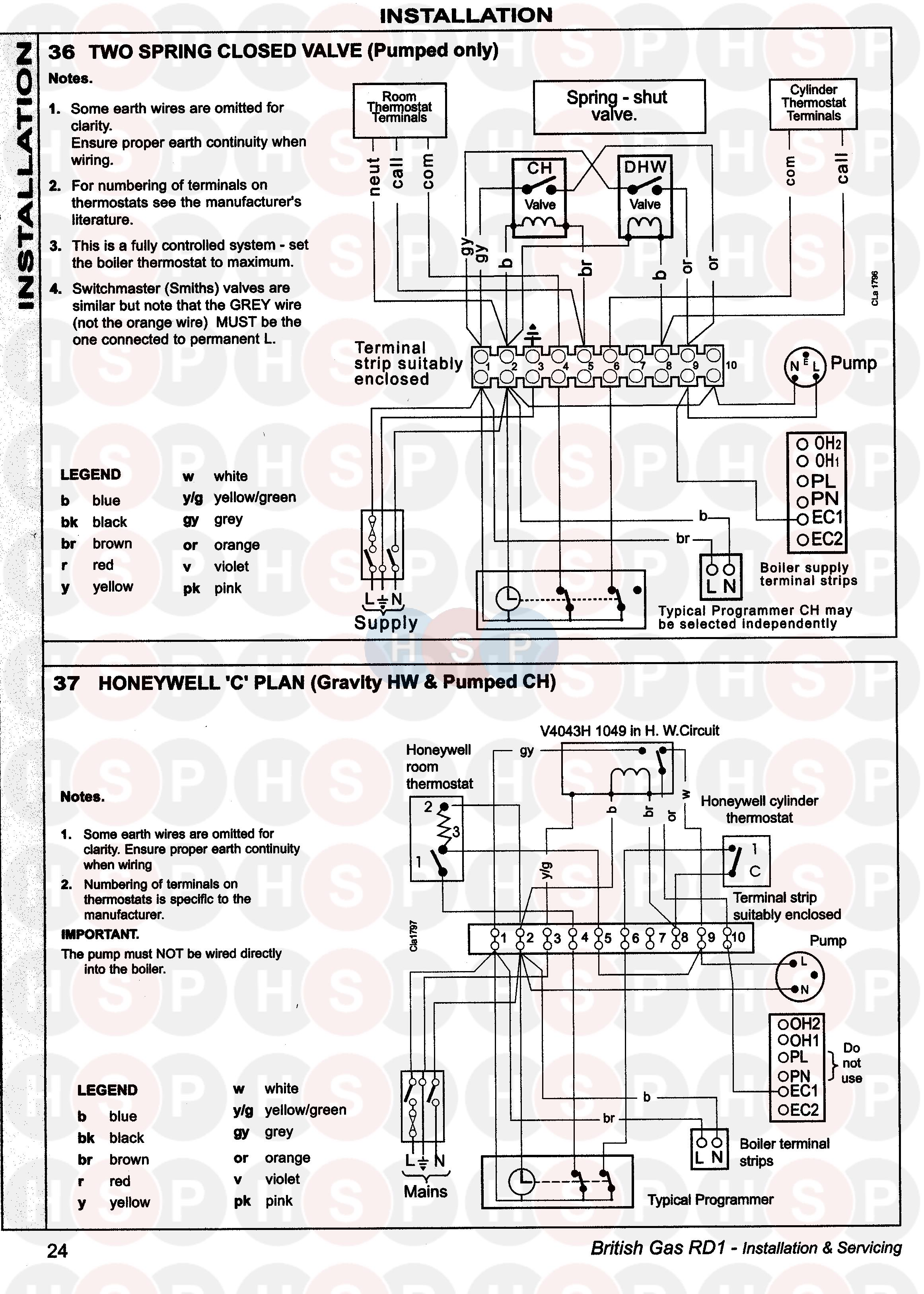 1993 Mitsubishi 3000gt Parts Diagram besides RepairGuideContent further 4ajgu 4cyl Head Replace Head Gasket Timing Chain Marks also Car Cooling System furthermore Fuse Box Diagram For 2008 Pontiac G5 Wiring Diagrams. on 2006 pontiac vibe fuse box diagram on