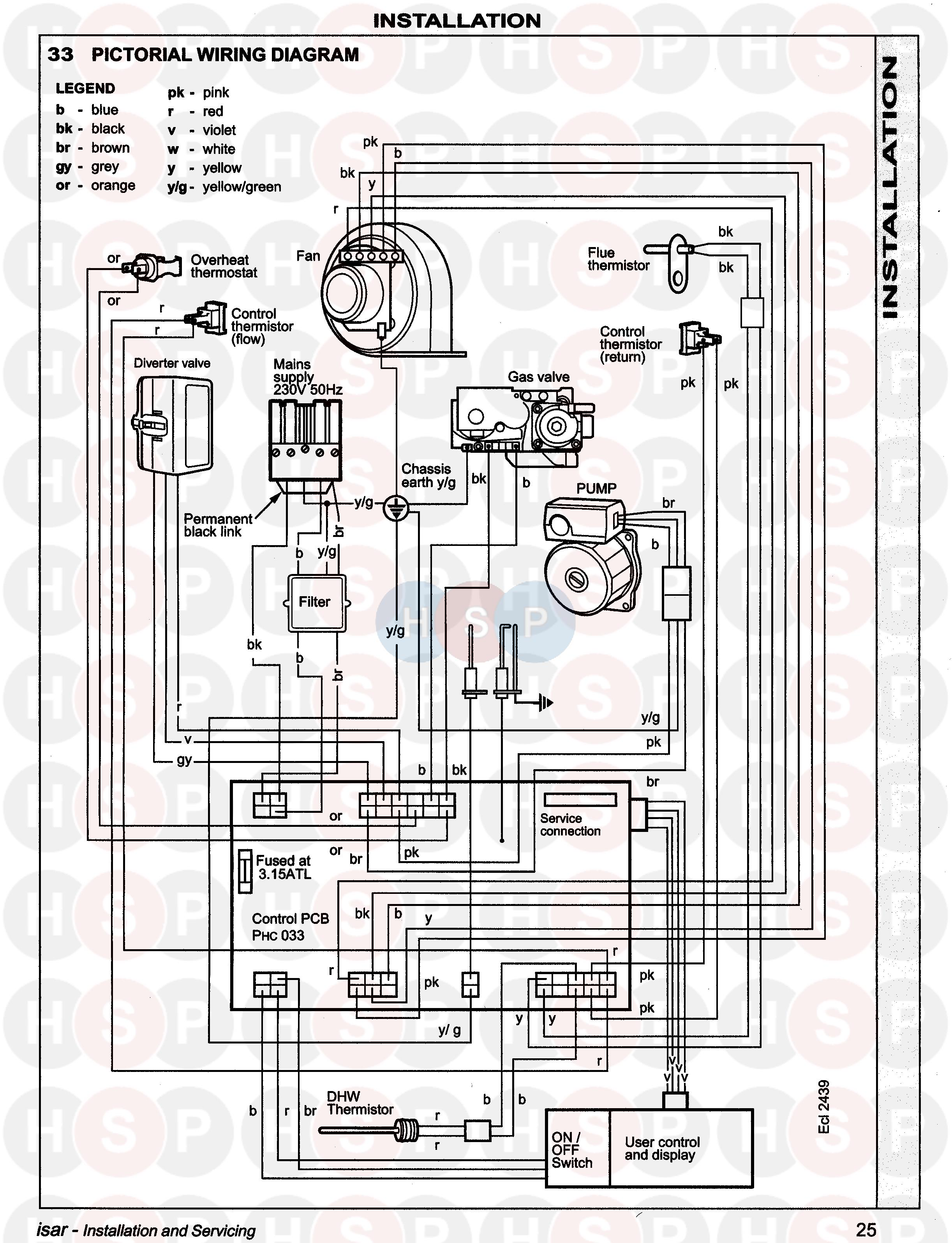 Outstanding Wire Diagram For Pcb Inspiration - Electrical and Wiring ...