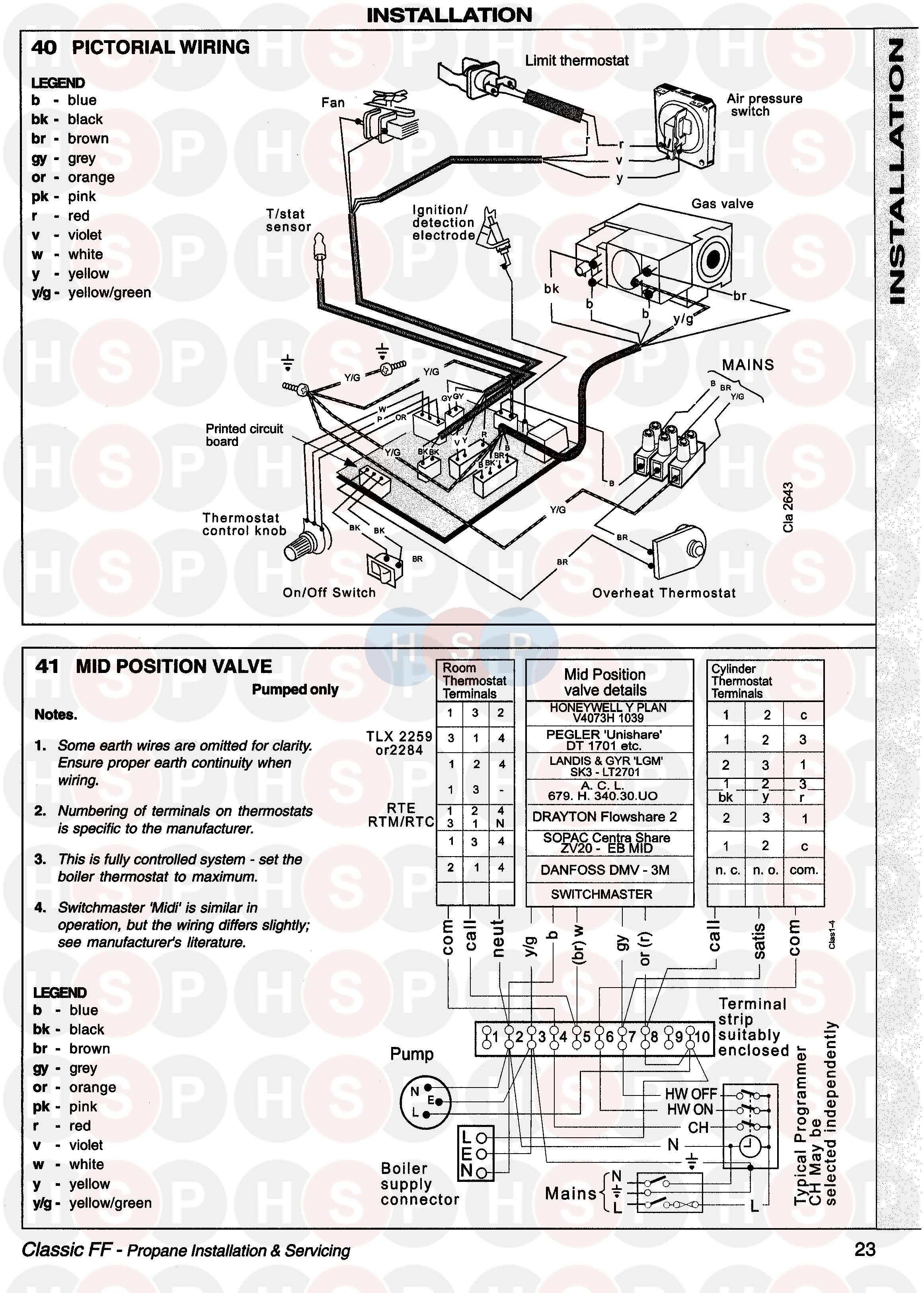 Ideal CLASSIC SLIMLINE FF 330 (Wiring 2) Diagram | Heating Spare Parts