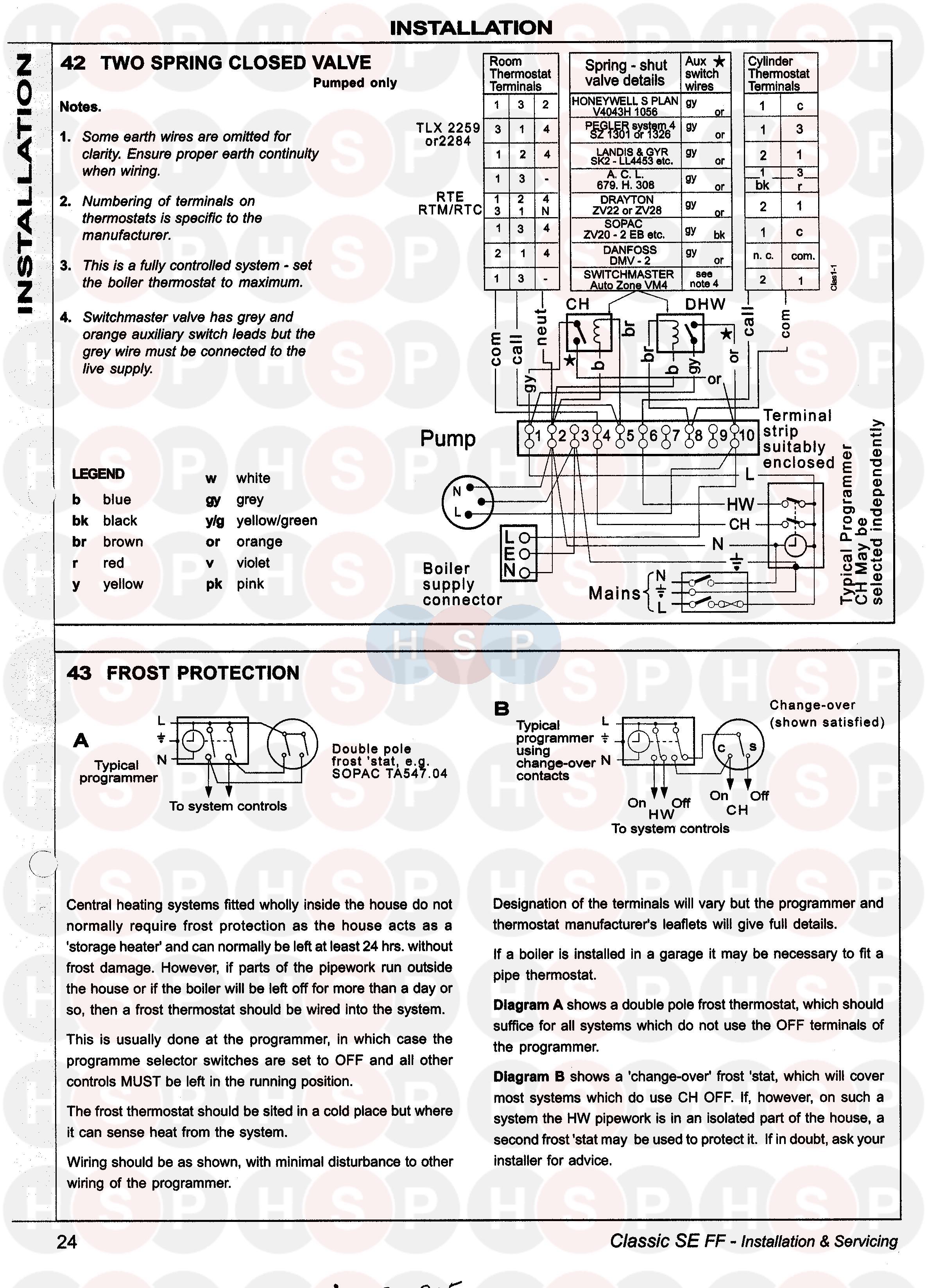 Ideal Classic Se24 Ff  Wiring Diagram 2 Diagram