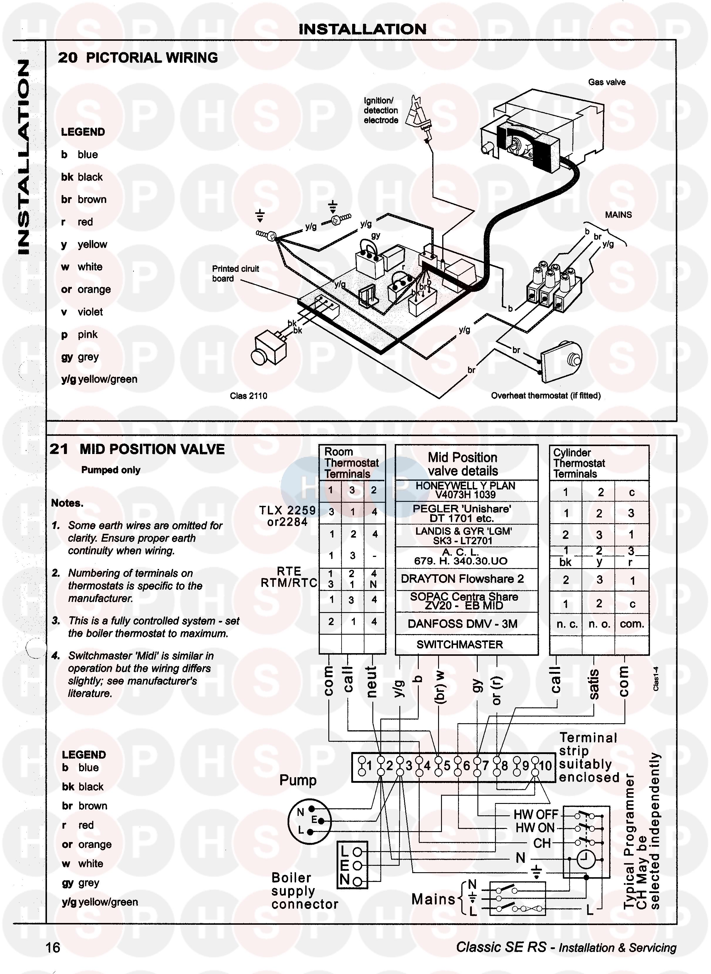 Ideal Classic Se15 Rs Wiring Diagram Heating Spare Parts Pictorial Click The To Open It On A New Page