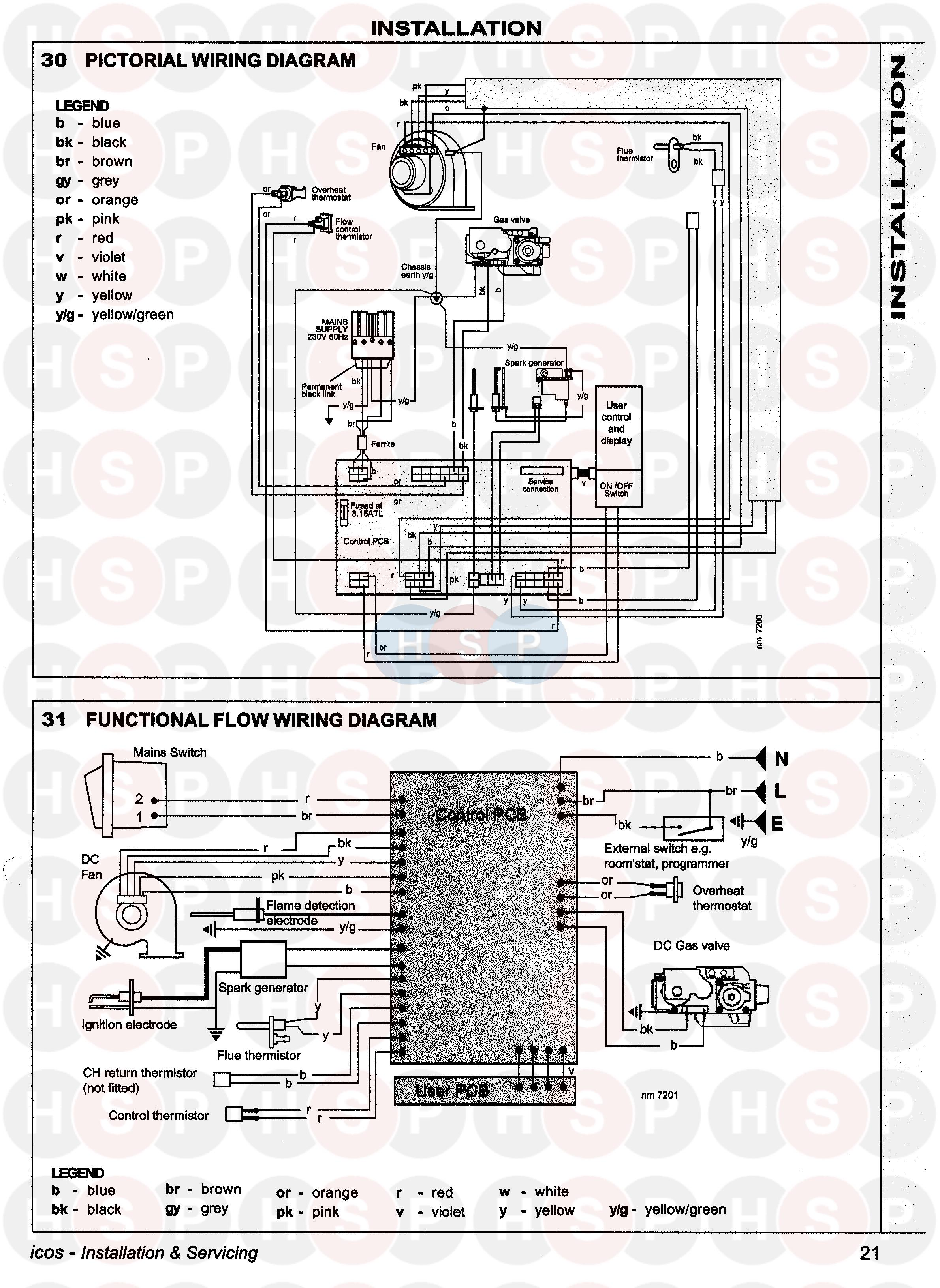 Ideal Icos He15 Wiring Diagram Heating Spare Parts Alpha Boilers Diagrams Click The To Open It On A New Page