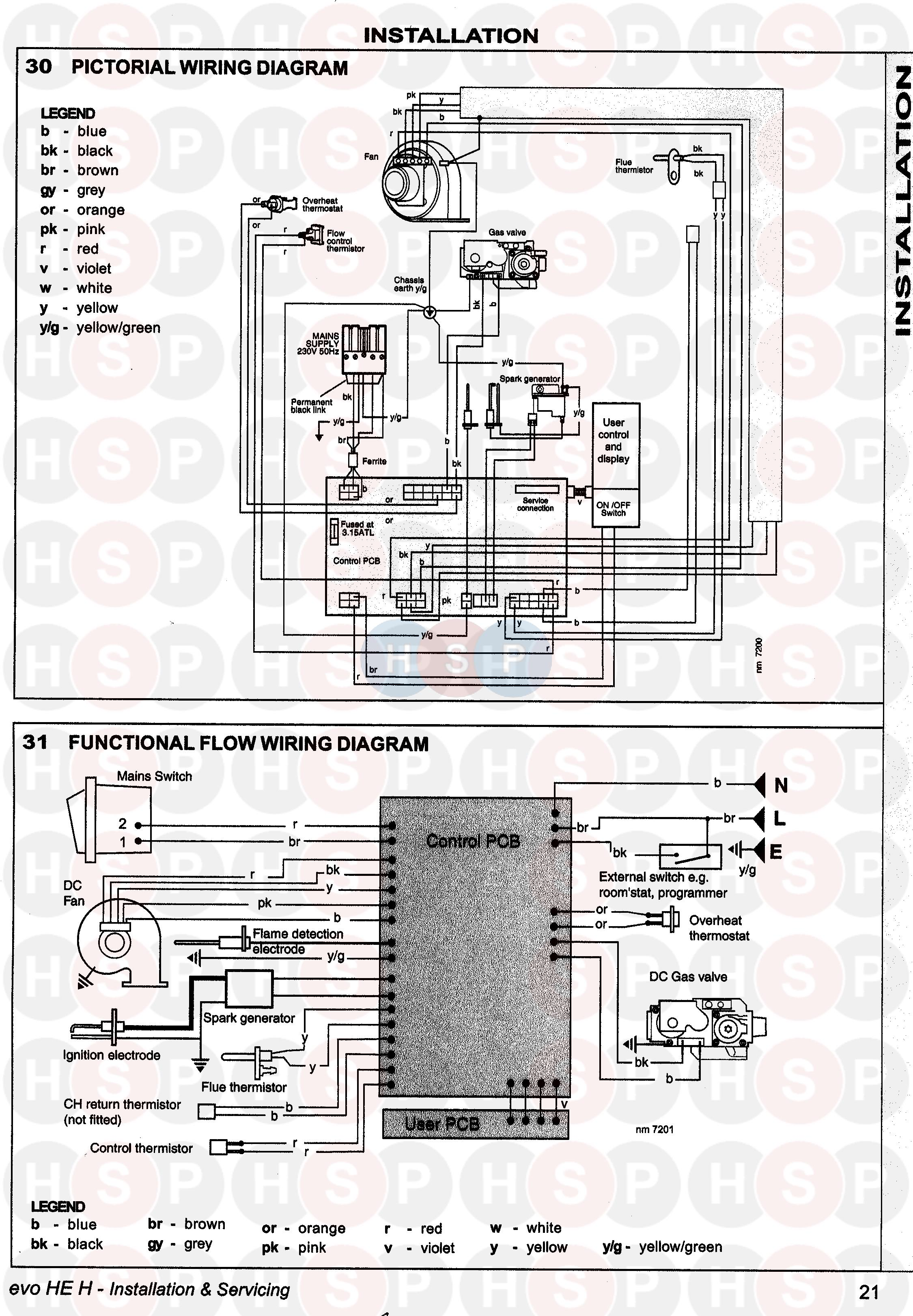 jc 120 evo ignition wiring diagram  | 580 x 750