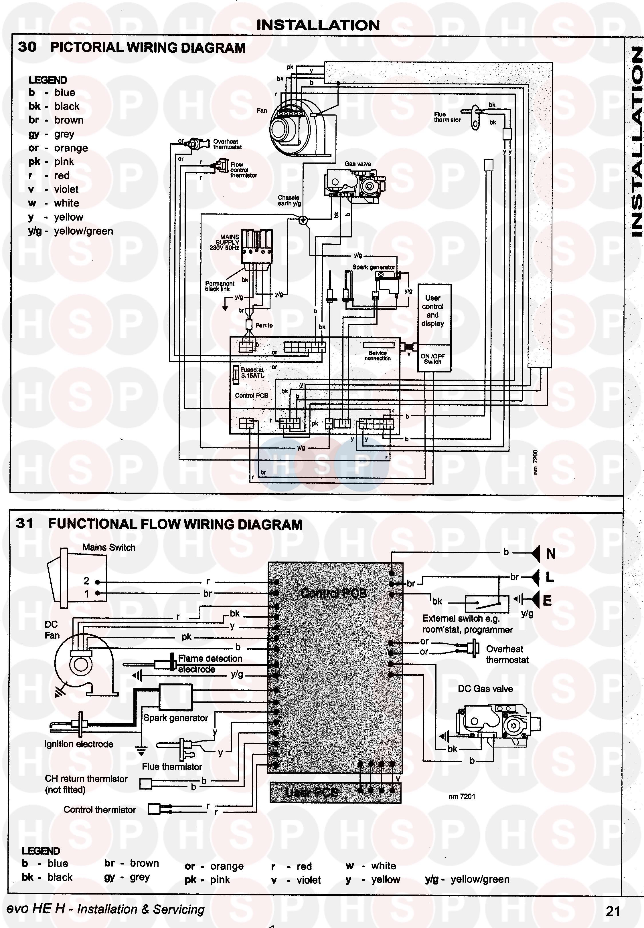 Ideal Evo He H16 Appliance Diagram  Wiring Diagram