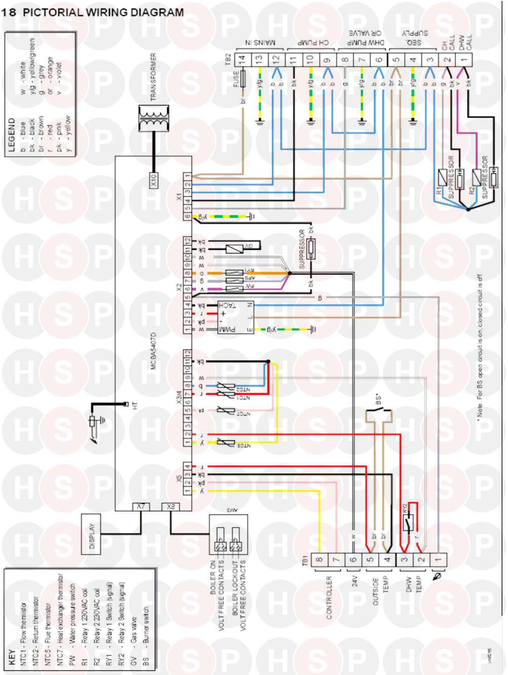 Ideal IMAX XTRA F400 (WIRING) Diagram   Heating Spare Parts on free electrical diagrams, free flow charts, free transmission diagrams, free vehicle diagrams, free engine diagrams, free wood diagrams, free floor plans, electronic circuit schematic diagrams, free electronics diagrams, boat electrical diagrams, free hvac diagrams, free circuit diagrams, free vacuum diagrams, free repair diagrams, free lighting diagrams, free body diagrams, john deere electrical diagrams,