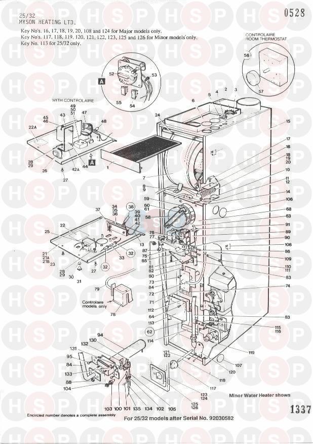 Johnson Starley 25-32 MYSON (GAS APPLIANCE) Diagram