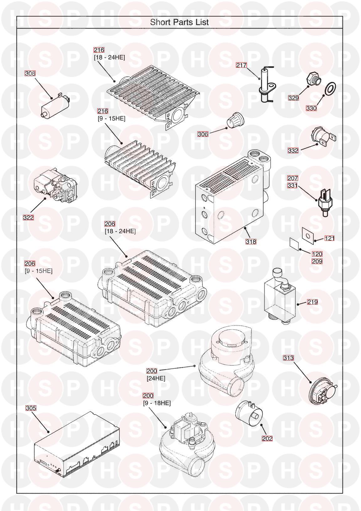 main 24 he heat only appliance diagram  short parts list