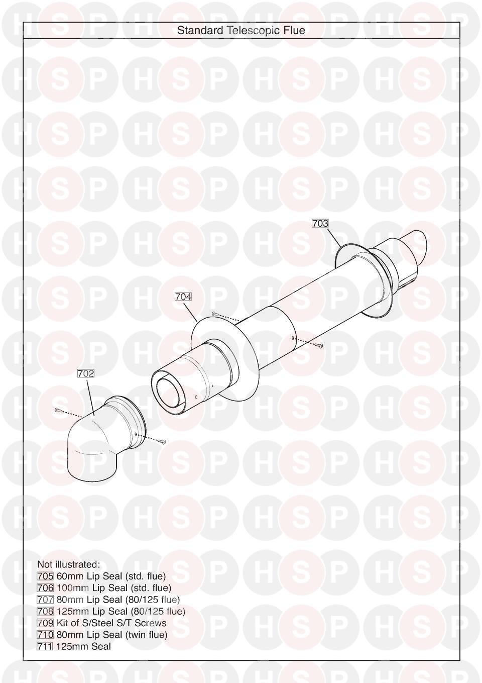 Potterton Promax Ultra 33 Combi Erp  Serial No Ending Bc