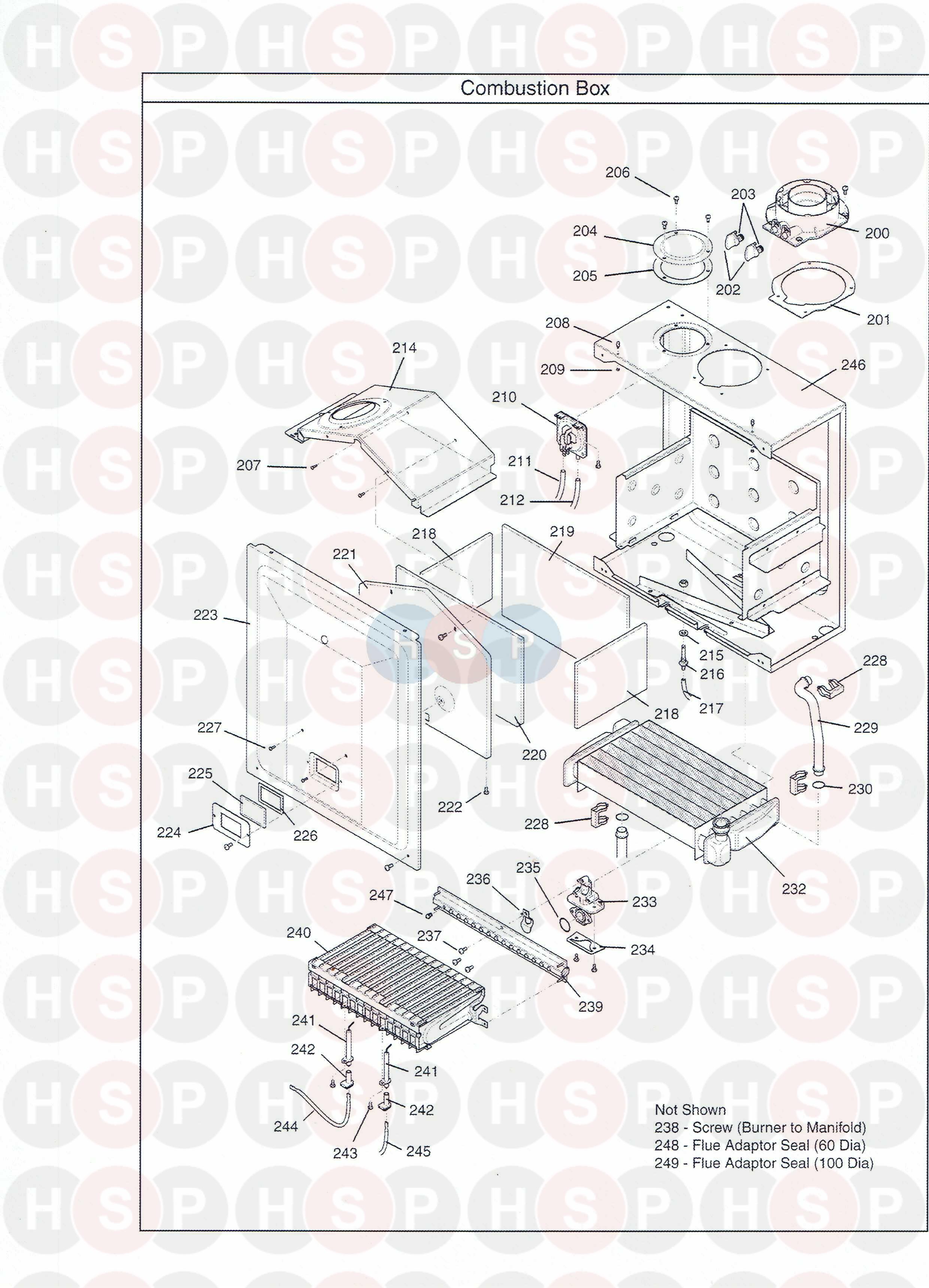 Potterton PERFORMA SYSTEM 18e (Combustion Box) Diagram