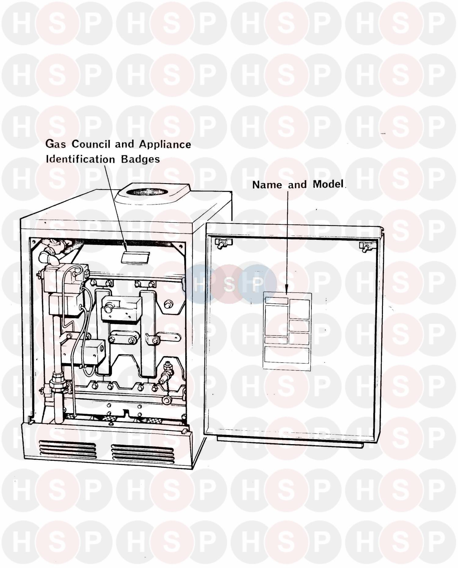 Potterton C130/38 BE Appliance Diagram (APPLIANCE OVERVIEW